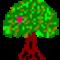 Visual Family Tree Maker