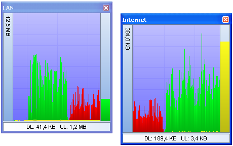Best bandwidth monitoring software for tracking network traffic usage.