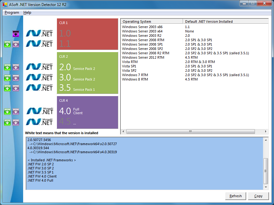NET Version Detector 15 R3 free download - Software reviews ...