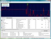 Process Lasso 7.2.0.0