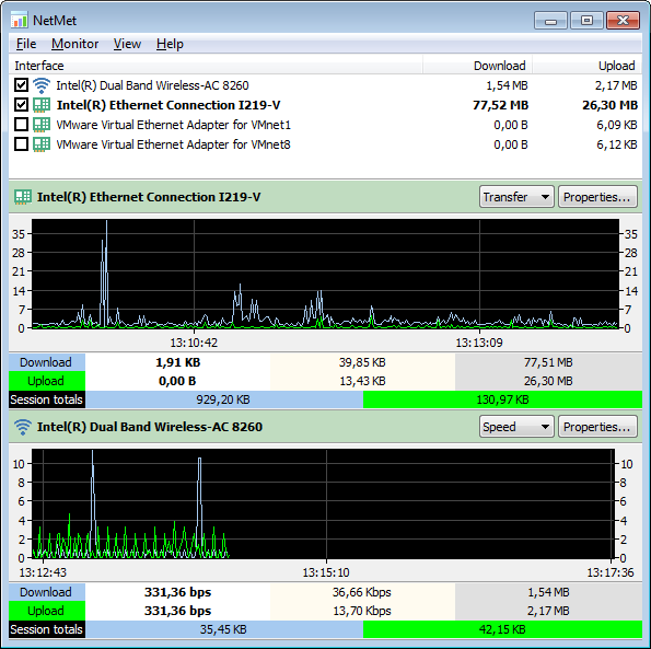 Display Driver Uninstaller Description for Windows 10
