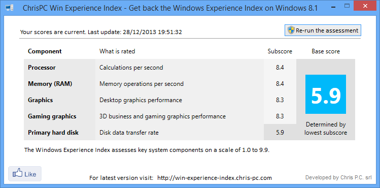 ChrisPC Win Experience Index 5 40 free download - Software