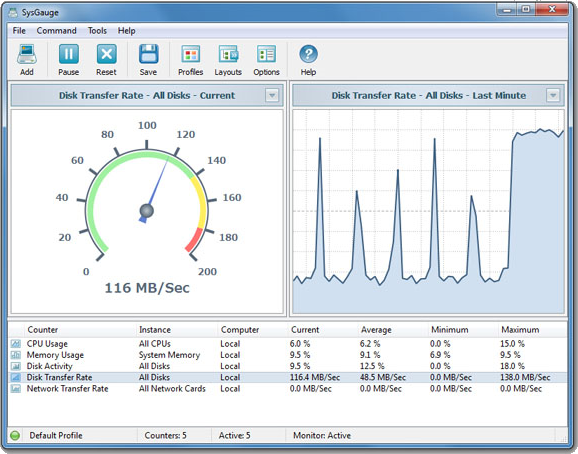 windows 7 performance monitor free download